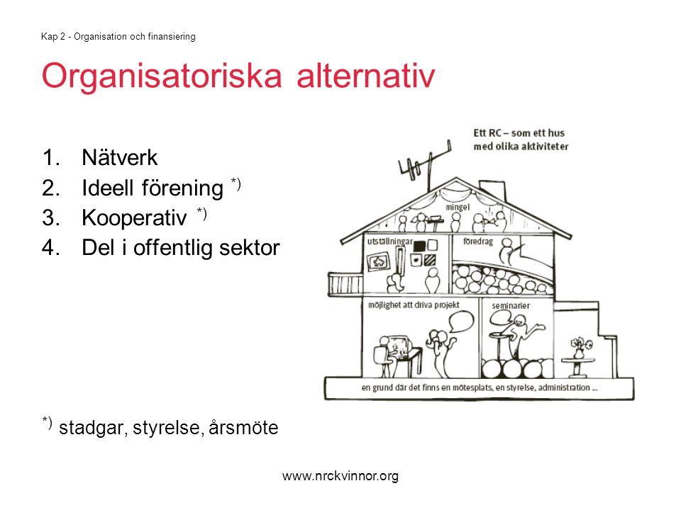 www.nrckvinnor.org Kap 2 - Organisation och finansiering Organisatoriska alternativ 1.Nätverk 2.Ideell förening *) 3.Kooperativ *) 4.Del i offentlig s