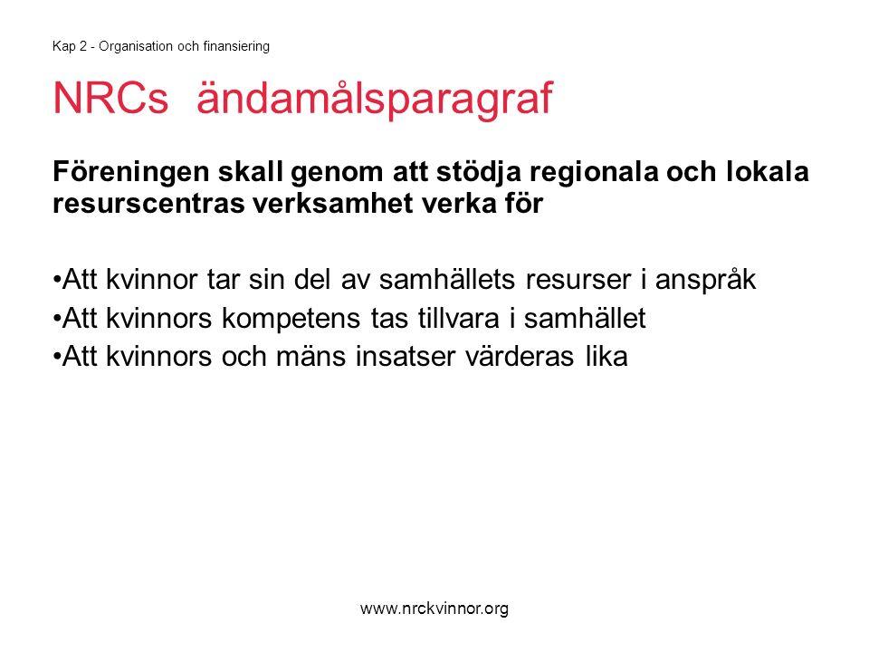 www.nrckvinnor.org Kap 3 – Arbetssätt Härskarteknikerna