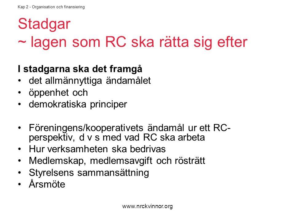www.nrckvinnor.org Kap 3 – Arbetssätt RCs arbetssätt Legitimitet Engagemang Lobbying Öppenhet Årlig verksamhetsplanering