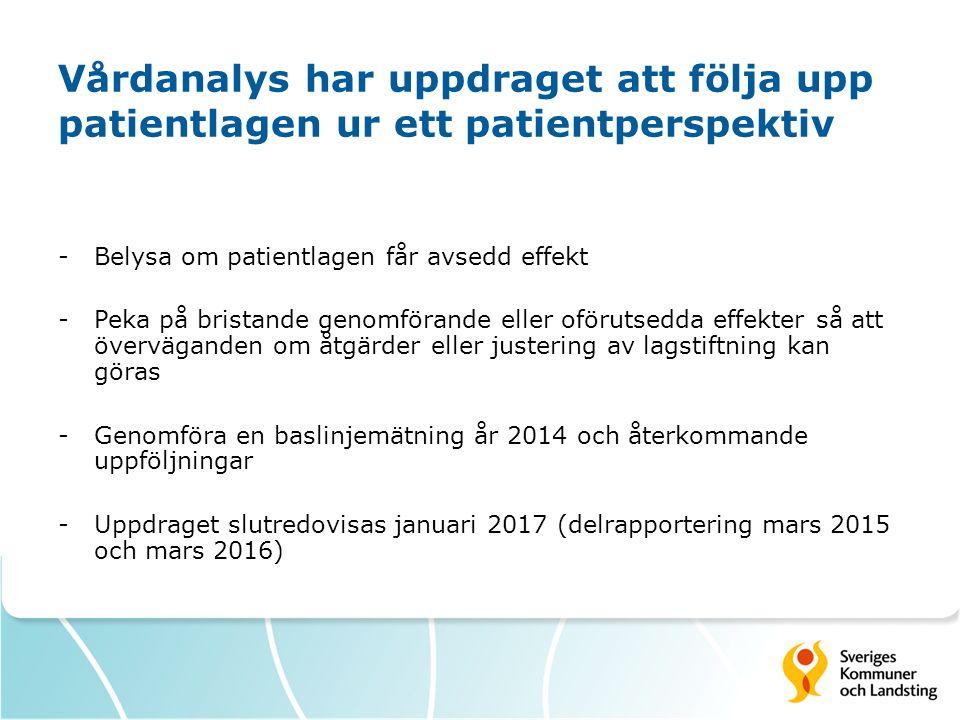 Vårdanalys har uppdraget att följa upp patientlagen ur ett patientperspektiv -Belysa om patientlagen får avsedd effekt -Peka på bristande genomförande eller oförutsedda effekter så att överväganden om åtgärder eller justering av lagstiftning kan göras -Genomföra en baslinjemätning år 2014 och återkommande uppföljningar -Uppdraget slutredovisas januari 2017 (delrapportering mars 2015 och mars 2016)