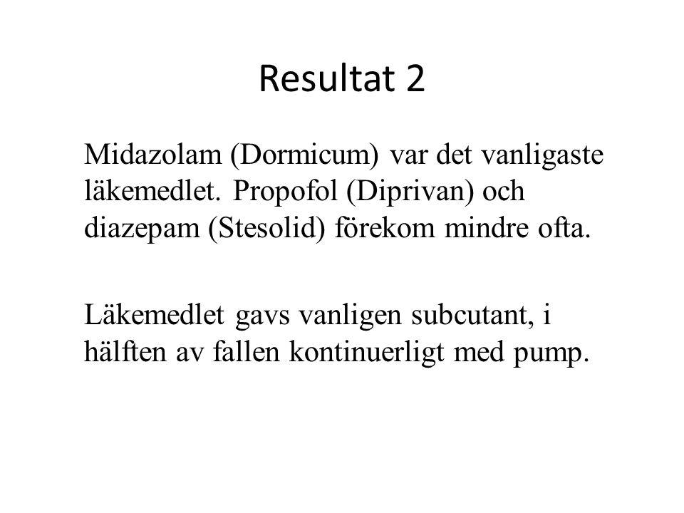 Resultat 2 Midazolam (Dormicum) var det vanligaste läkemedlet. Propofol (Diprivan) och diazepam (Stesolid) förekom mindre ofta. Läkemedlet gavs vanlig