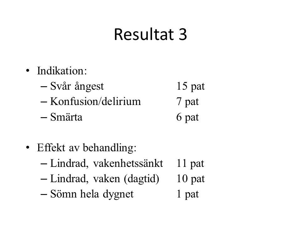 Resultat 3 Indikation: – Svår ångest15 pat – Konfusion/delirium7 pat – Smärta6 pat Effekt av behandling: – Lindrad, vakenhetssänkt11 pat – Lindrad, va