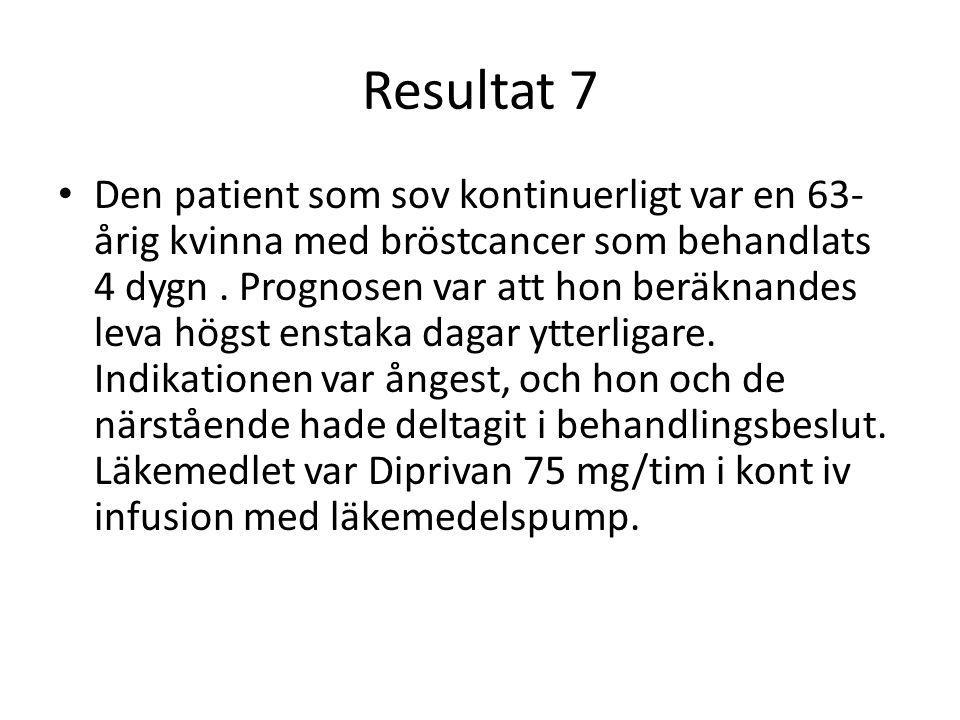 Resultat 7 Den patient som sov kontinuerligt var en 63- årig kvinna med bröstcancer som behandlats 4 dygn. Prognosen var att hon beräknandes leva högs