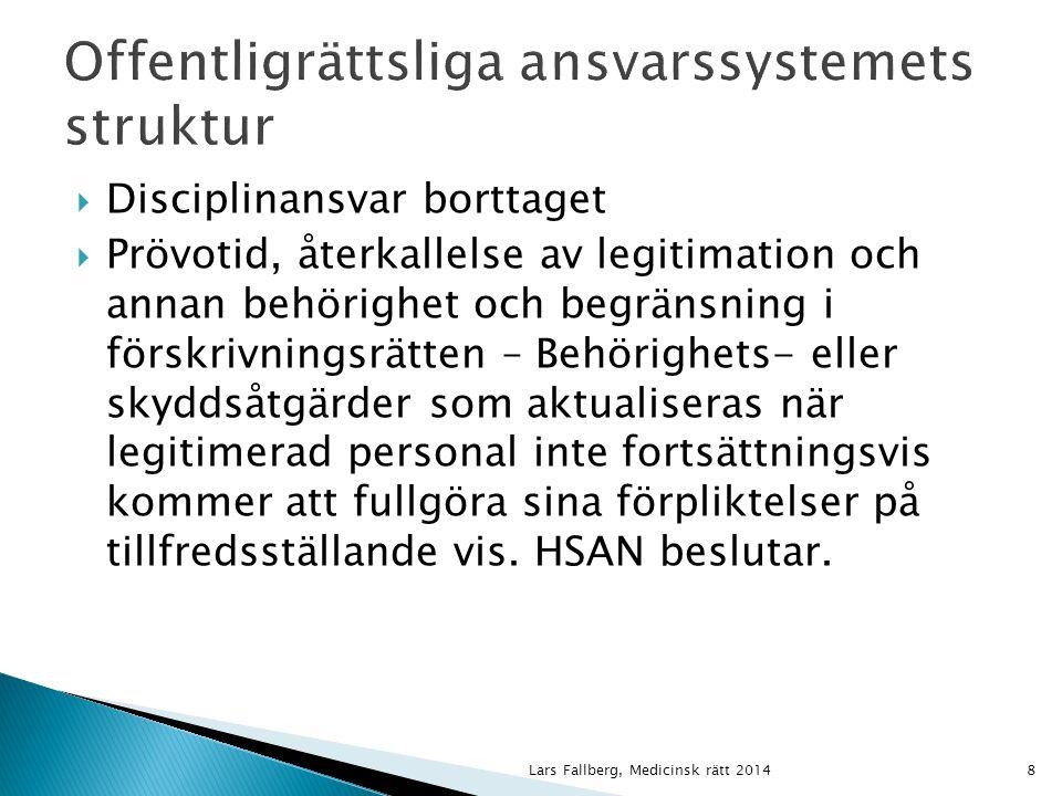 Lars Fallberg, Medicinsk rätt 20149  Skyldighet att ingripa?  Underlåtenhet  Nödregeln
