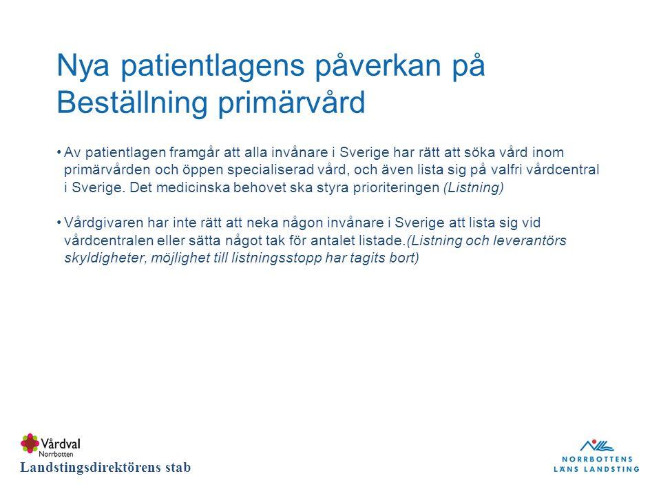 DIVISION Landstingsdirektörens stab Nya patientlagens påverkan på Beställning primärvård Av patientlagen framgår att alla invånare i Sverige har rätt att söka vård inom primärvården och öppen specialiserad vård, och även lista sig på valfri vårdcentral i Sverige.