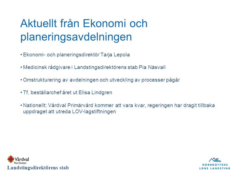 DIVISION Landstingsdirektörens stab Aktuellt från Ekonomi och planeringsavdelningen Ekonomi- och planeringsdirektör Tarja Lepola Medicinsk rådgivare i Landstingsdirektörens stab Pia Näsvall Omstrukturering av avdelningen och utveckling av processer pågår Tf.