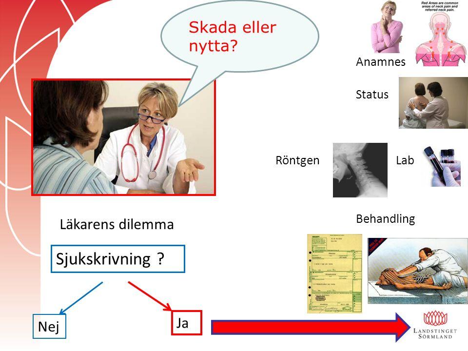 Sjukskrivning ? Ja Nej Läkarens dilemma Anamnes Status LabRöntgen Skada eller nytta? Behandling