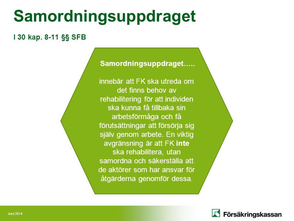 Juni 2014 Samordningsuppdraget I 30 kap. 8-11 §§ SFB Samordningsuppdraget….. innebär att FK ska utreda om det finns behov av rehabilitering för att in