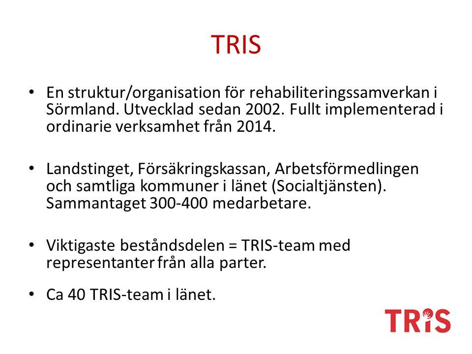 TRIS En struktur/organisation för rehabiliteringssamverkan i Sörmland. Utvecklad sedan 2002. Fullt implementerad i ordinarie verksamhet från 2014. Lan