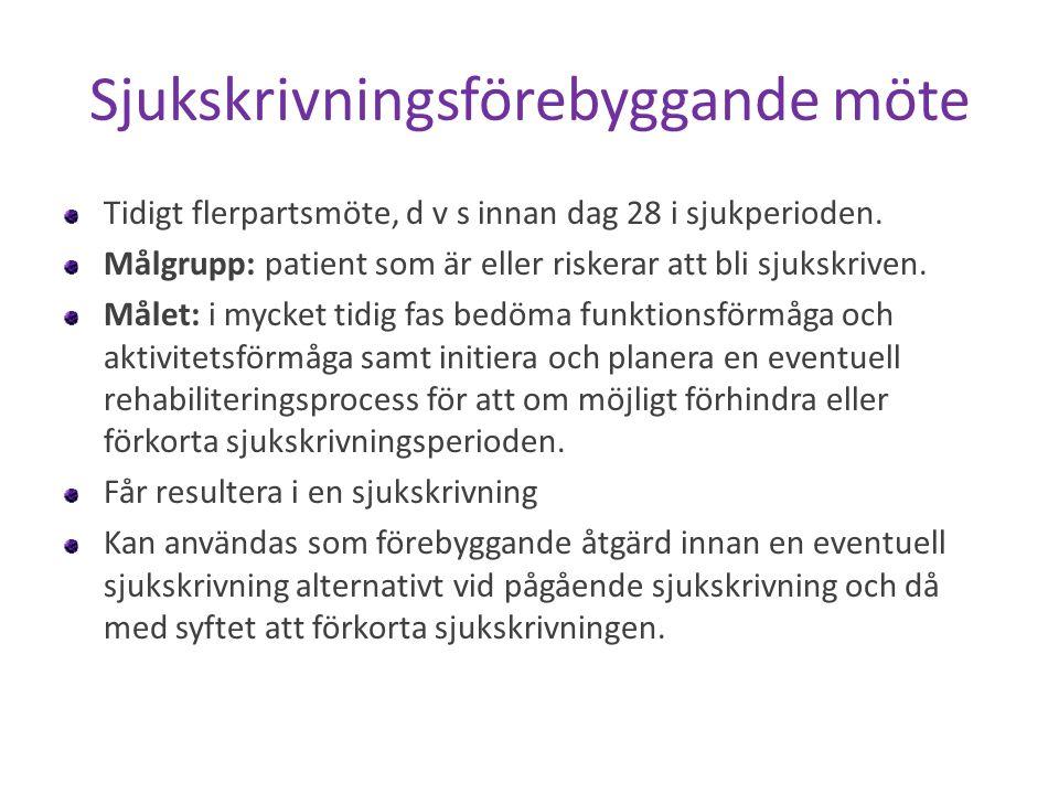 Tidigt flerpartsmöte, d v s innan dag 28 i sjukperioden. Målgrupp: patient som är eller riskerar att bli sjukskriven. Målet: i mycket tidig fas bedöma