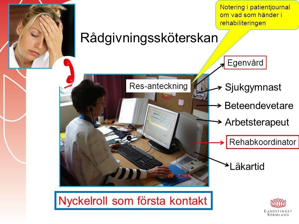 Rådgivningssköterskan Nyckelroll som första kontakt Läkartid Egenvård Sjukgymnast Beteendevetare Rehabkoordinator Arbetsterapeut Res-anteckning Noteri