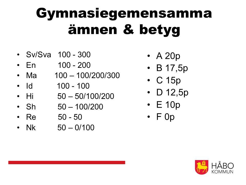 Gymnasiegemensamma ämnen & betyg Sv/Sva 100 - 300 En 100 - 200 Ma 100 – 100/200/300 Id 100 - 100 Hi 50 – 50/100/200 Sh 50 – 100/200 Re 50 - 50 Nk 50 – 0/100 A 20p B 17,5p C 15p D 12,5p E 10p F 0p