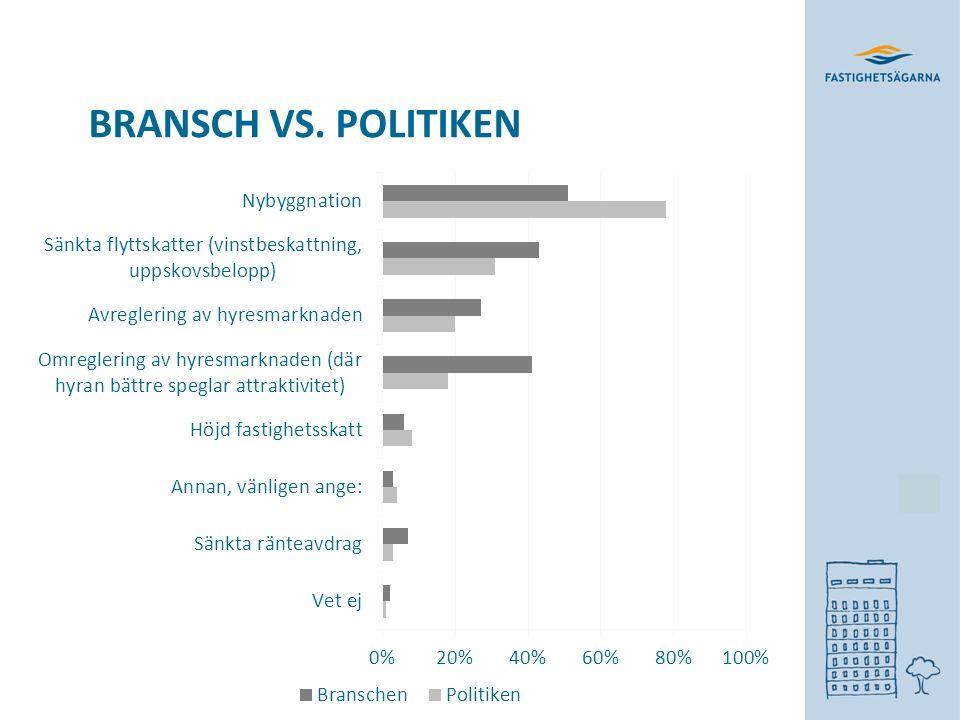BRANSCH VS. POLITIKEN