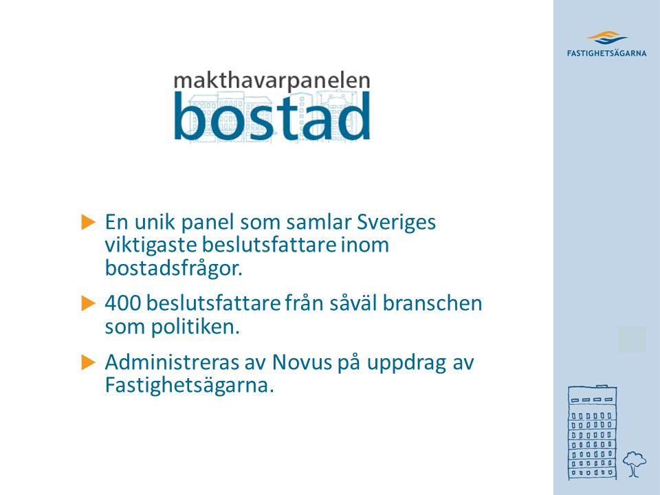  En unik panel som samlar Sveriges viktigaste beslutsfattare inom bostadsfrågor.