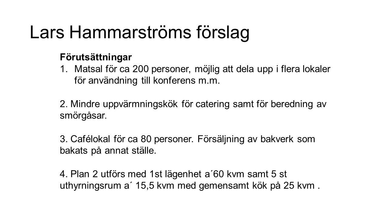 Lars Hammarströms förslag Förutsättningar 1.Matsal för ca 200 personer, möjlig att dela upp i flera lokaler för användning till konferens m.m.