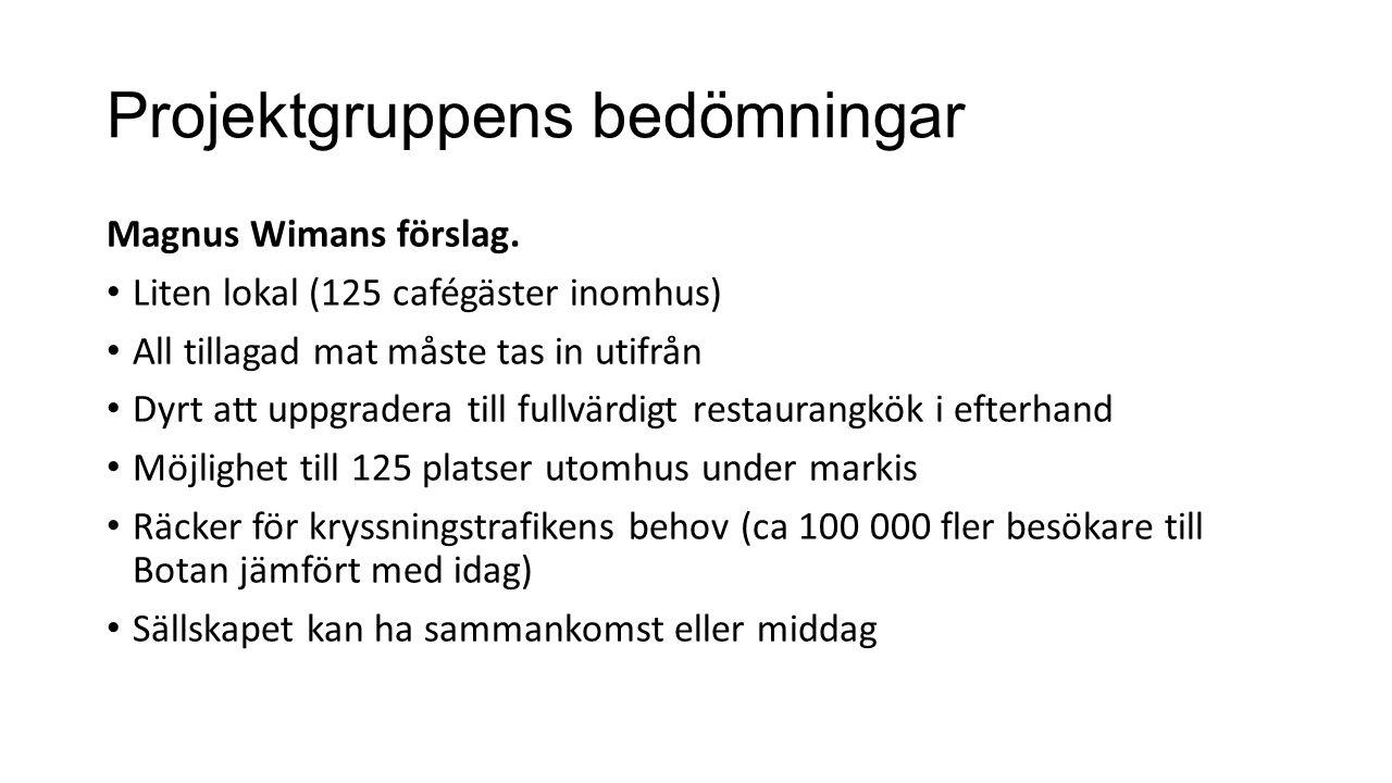 Projektgruppens bedömningar Magnus Wimans förslag.