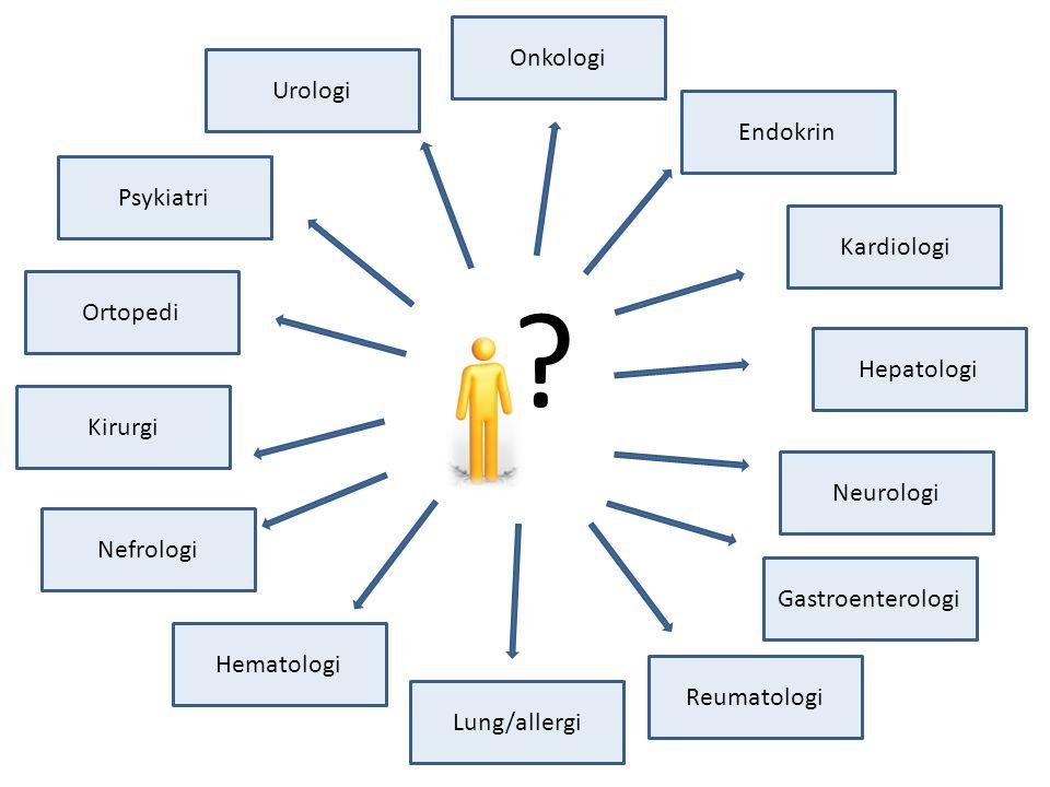 Psykiatri Ortopedi Kirurgi Nefrologi Hematologi Lung/allergi Gastroenterologi Hepatologi Kardiologi Onkologi Endokrin Neurologi Urologi Reumatologi