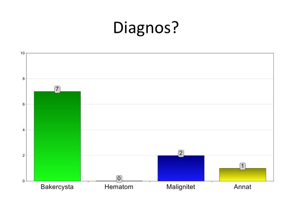 Diagnos
