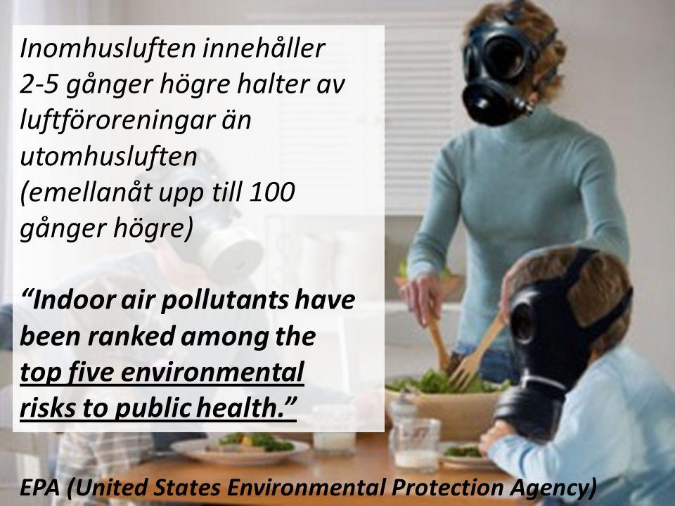 Inomhusluften innehåller 2-5 gånger högre halter av luftföroreningar än utomhusluften (emellanåt upp till 100 gånger högre) Indoor air pollutants have been ranked among the top five environmental risks to public health. EPA (United States Environmental Protection Agency)