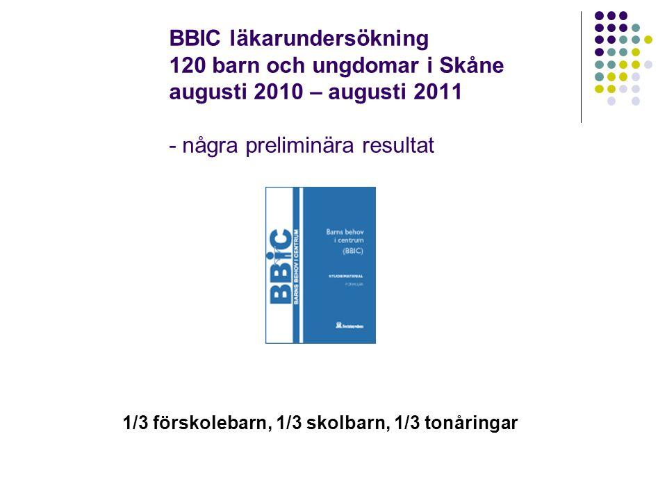 BBIC läkarundersökning 120 barn och ungdomar i Skåne augusti 2010 – augusti 2011 - några preliminära resultat 1/3 förskolebarn, 1/3 skolbarn, 1/3 tonåringar