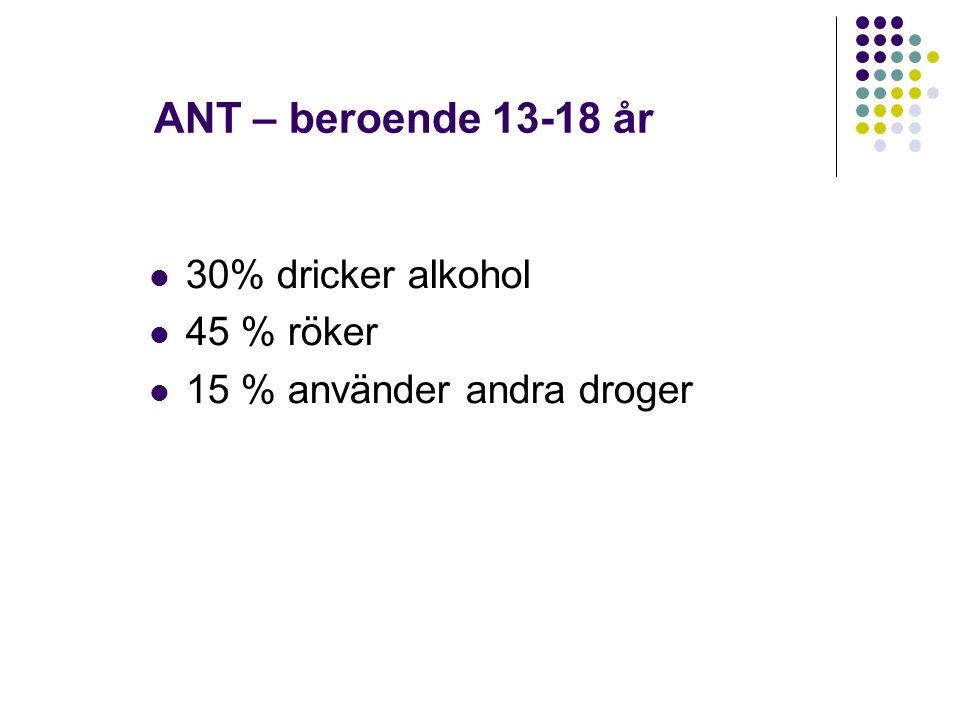 ANT – beroende 13-18 år 30% dricker alkohol 45 % röker 15 % använder andra droger