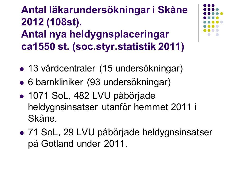 Antal läkarundersökningar i Skåne 2012 (108st). Antal nya heldygnsplaceringar ca1550 st.
