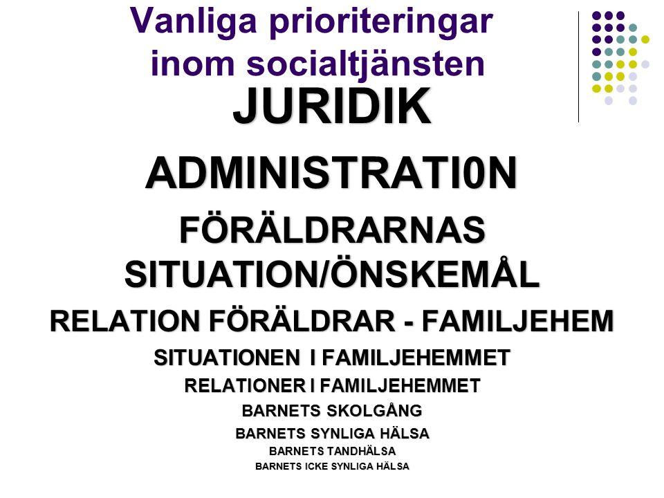 Vanliga prioriteringar inom socialtjänsten JURIDIKADMINISTRATI0N FÖRÄLDRARNAS SITUATION/ÖNSKEMÅL RELATION FÖRÄLDRAR - FAMILJEHEM SITUATIONEN I FAMILJEHEMMET RELATIONER I FAMILJEHEMMET BARNETS SKOLGÅNG BARNETS SYNLIGA HÄLSA BARNETS TANDHÄLSA BARNETS ICKE SYNLIGA HÄLSA