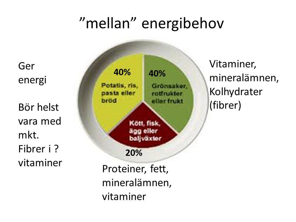 """""""mellan"""" energibehov Vitaminer, mineralämnen, Kolhydrater (fibrer) Proteiner, fett, mineralämnen, vitaminer Ger energi Bör helst vara med mkt. Fibrer"""