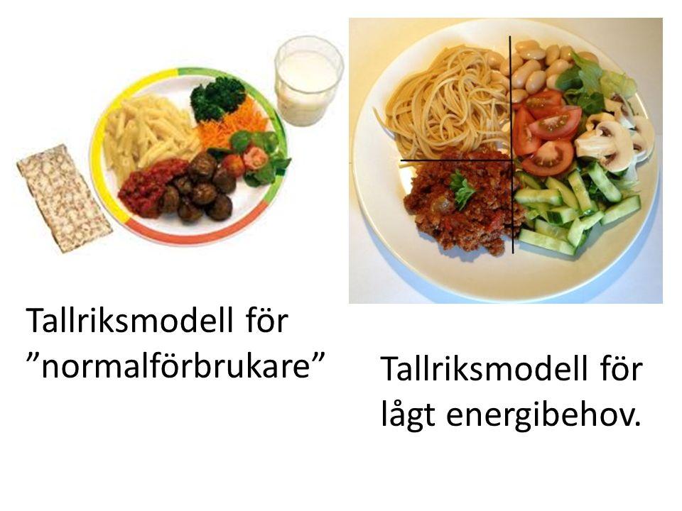 """Tallriksmodell för lågt energibehov. Tallriksmodell för """"normalförbrukare"""""""