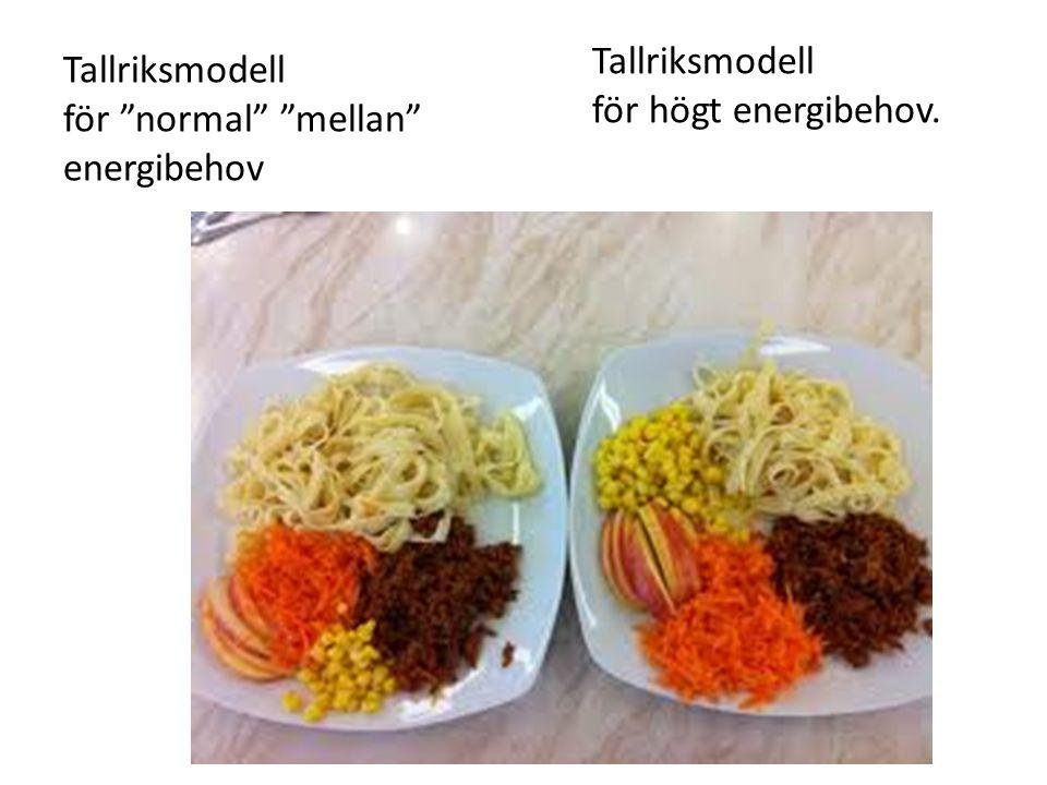 """Tallriksmodell för """"normal"""" """"mellan"""" energibehov Tallriksmodell för högt energibehov."""