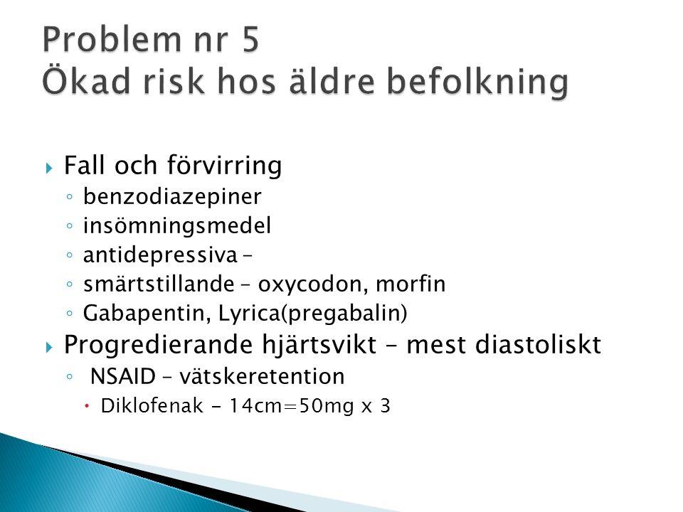  Fall och förvirring ◦ benzodiazepiner ◦ insömningsmedel ◦ antidepressiva – ◦ smärtstillande – oxycodon, morfin ◦ Gabapentin, Lyrica(pregabalin)  Progredierande hjärtsvikt – mest diastoliskt ◦ NSAID – vätskeretention  Diklofenak - 14cm=50mg x 3