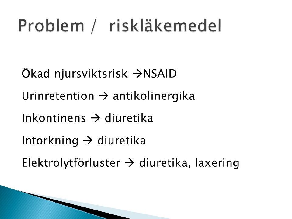 Ökad njursviktsrisk  NSAID Urinretention  antikolinergika Inkontinens  diuretika Intorkning  diuretika Elektrolytförluster  diuretika, laxering