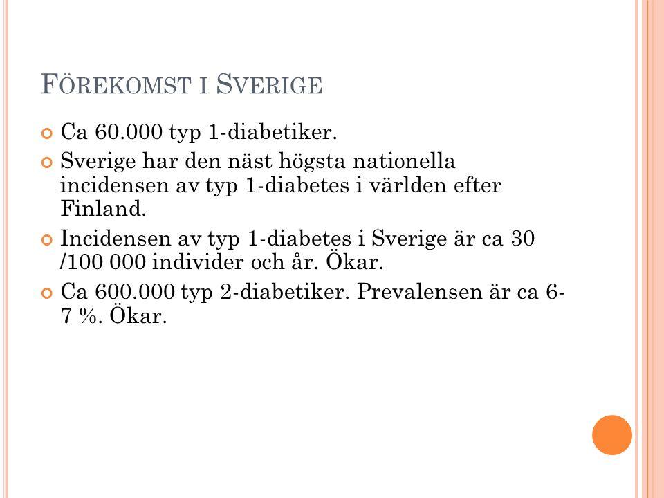 F ÖREKOMST I S VERIGE Ca 60.000 typ 1-diabetiker. Sverige har den näst högsta nationella incidensen av typ 1-diabetes i världen efter Finland. Inciden