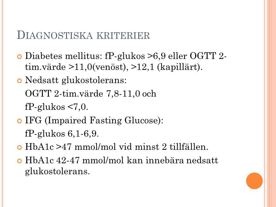 D IAGNOSTISKA KRITERIER Diabetes mellitus: fP-glukos >6,9 eller OGTT 2- tim.värde >11,0(venöst), >12,1 (kapillärt). Nedsatt glukostolerans: OGTT 2-tim