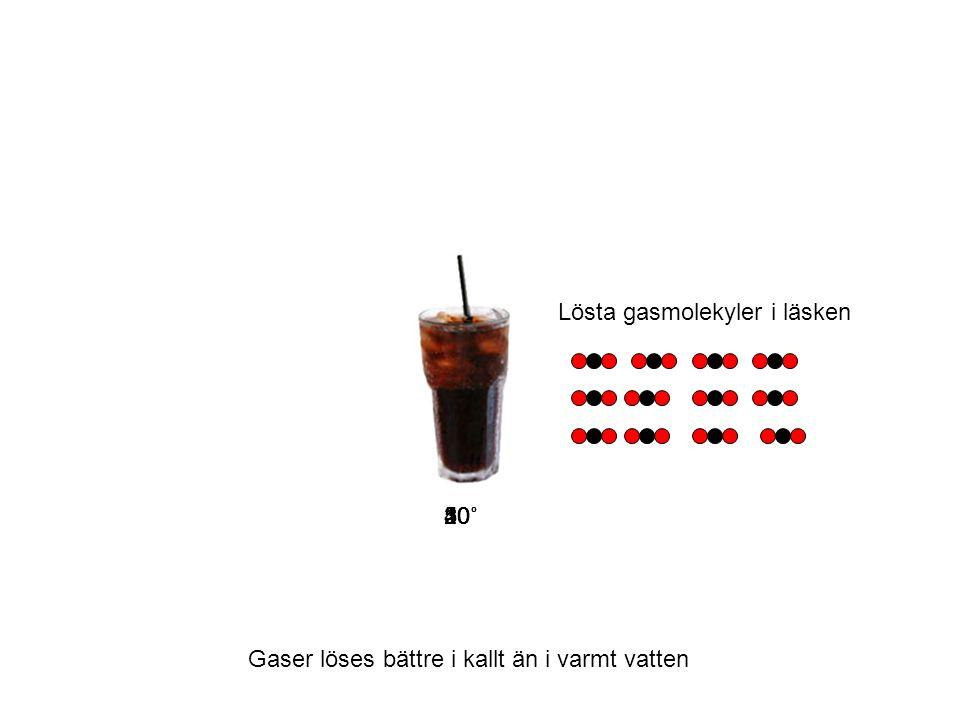 10˚20˚ Gaser löses bättre i kallt än i varmt vatten Lösta gasmolekyler i läsken 30˚40˚50˚