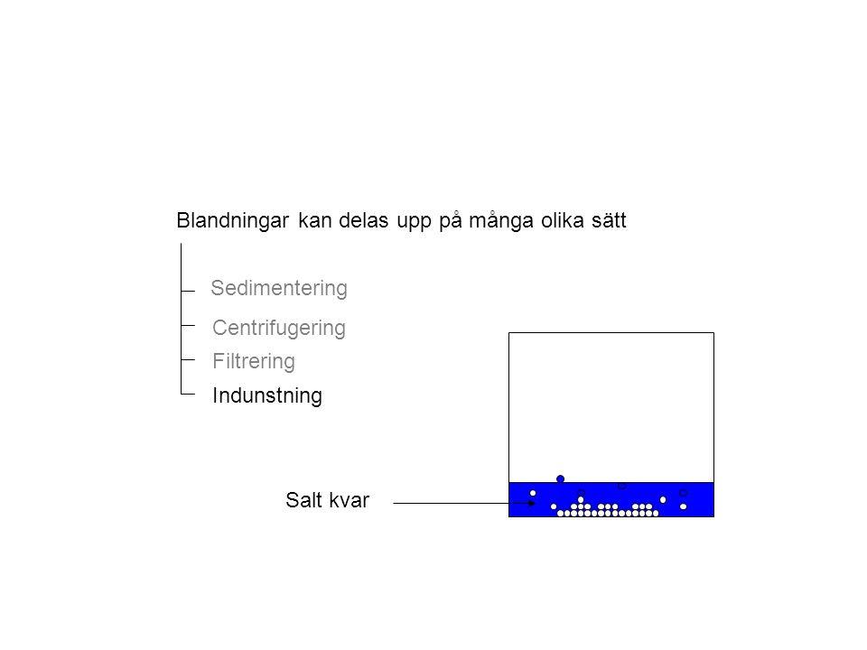 Sedimentering Centrifugering Filtrering Indunstning Blandningar kan delas upp på många olika sätt Salt kvar