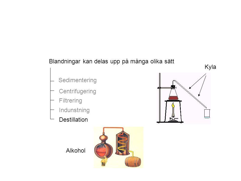 Sedimentering Centrifugering Filtrering Indunstning Destillation Blandningar kan delas upp på många olika sätt Kyla Alkohol
