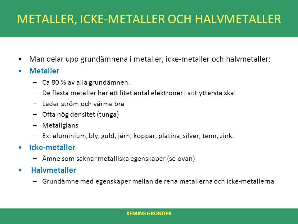 METALLER, ICKE-METALLER OCH HALVMETALLER Man delar upp grundämnena i metaller, icke-metaller och halvmetaller: Metaller –Ca 80 % av alla grundämnen.