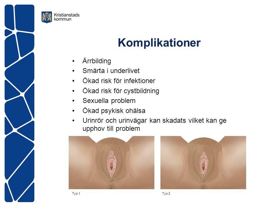 Komplikationer Ärrbilding Smärta i underlivet Ökad risk för infektioner Ökad risk för cystbildning Sexuella problem Ökad psykisk ohälsa Urinrör och urinvägar kan skadats vilket kan ge upphov till problem Typ 1 Typ 2