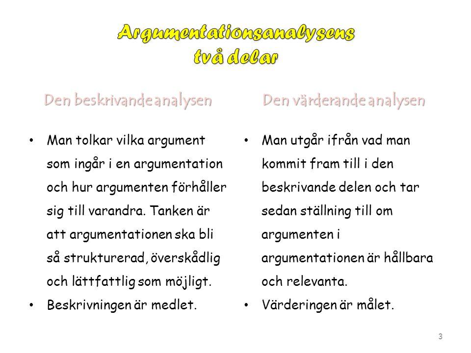 Den beskrivande analysen Man tolkar vilka argument som ingår i en argumentation och hur argumenten förhåller sig till varandra.