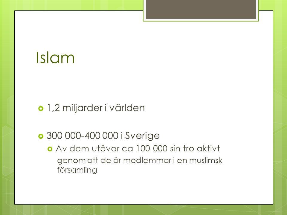 Islam  1,2 miljarder i världen  300 000-400 000 i Sverige  Av dem utövar ca 100 000 sin tro aktivt genom att de är medlemmar i en muslimsk församling