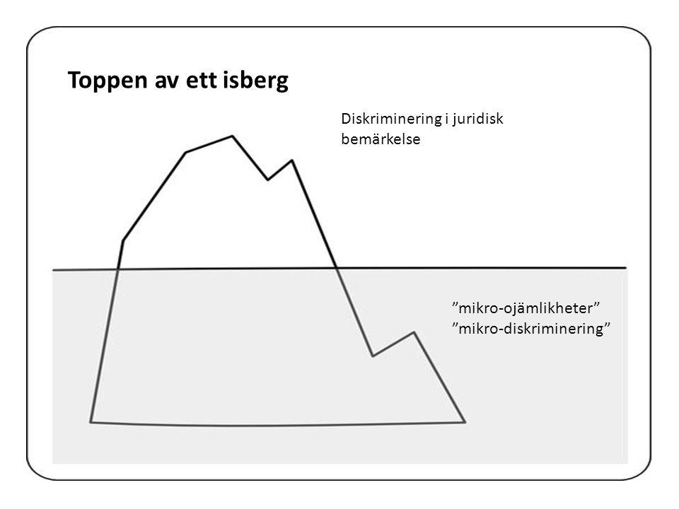 Diskriminering i juridisk bemärkelse mikro-ojämlikheter mikro-diskriminering Toppen av ett isberg