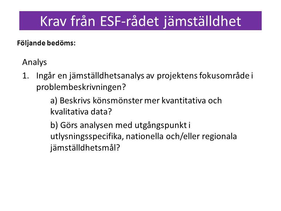 Följande bedöms: Analys 1.Ingår en jämställdhetsanalys av projektens fokusområde i problembeskrivningen.