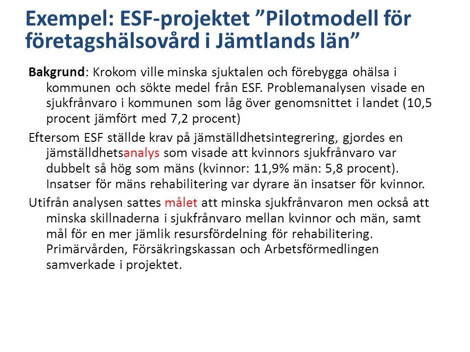 Bakgrund: Krokom ville minska sjuktalen och förebygga ohälsa i kommunen och sökte medel från ESF.