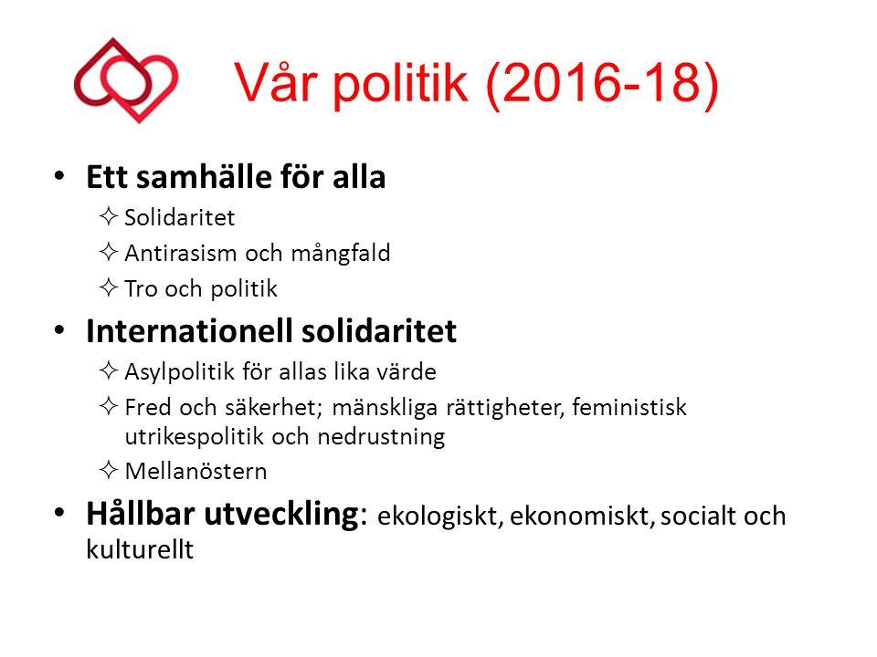 Vår politik (2016-18) Ett samhälle för alla  Solidaritet  Antirasism och mångfald  Tro och politik Internationell solidaritet  Asylpolitik för allas lika värde  Fred och säkerhet; mänskliga rättigheter, feministisk utrikespolitik och nedrustning  Mellanöstern Hållbar utveckling: ekologiskt, ekonomiskt, socialt och kulturellt