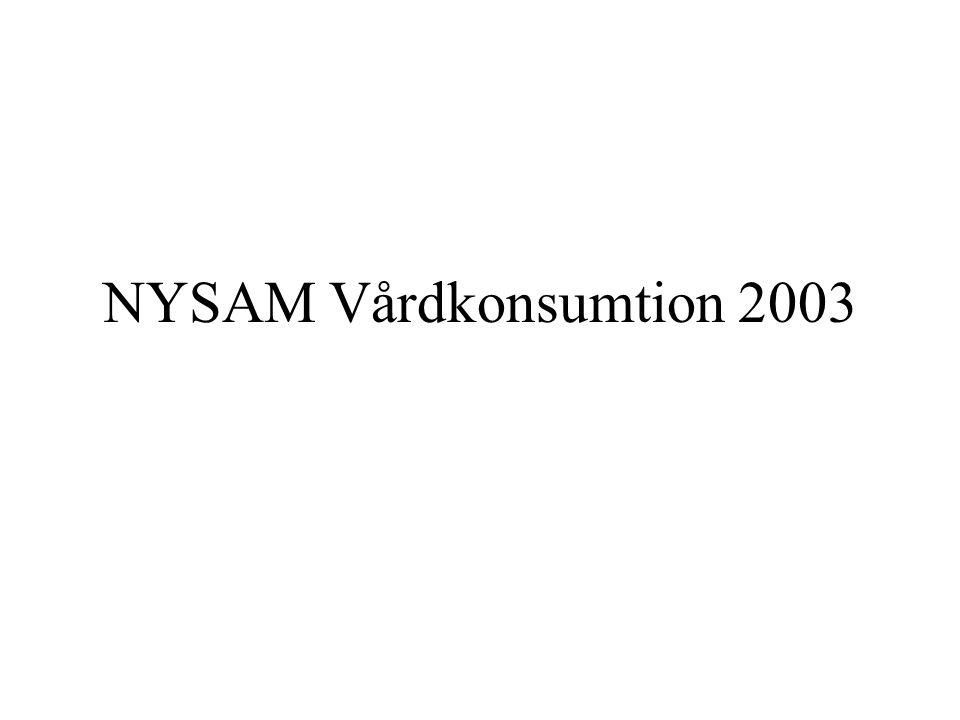 NYSAM Vårdkonsumtion 2003