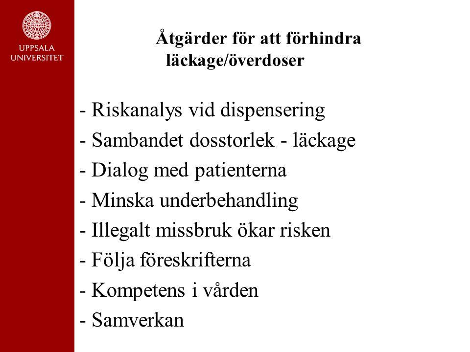 Åtgärder för att förhindra läckage/överdoser - Riskanalys vid dispensering - Sambandet dosstorlek - läckage - Dialog med patienterna - Minska underbeh