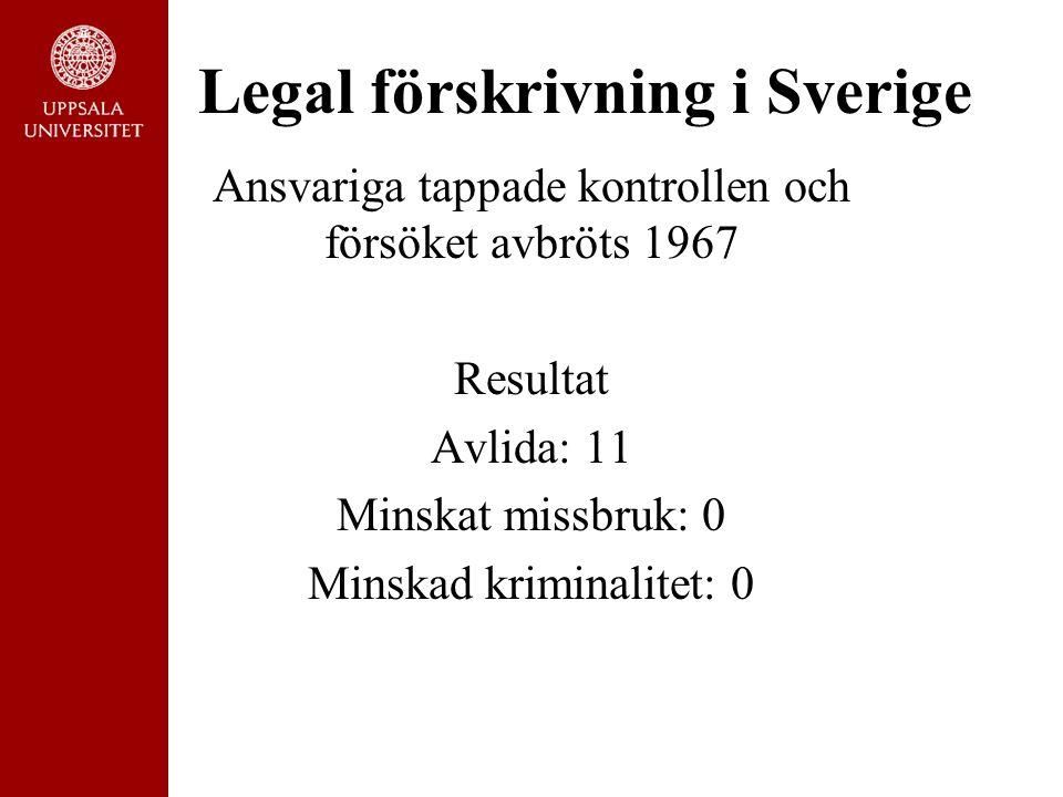 Legal förskrivning i Sverige Ansvariga tappade kontrollen och försöket avbröts 1967 Resultat Avlida: 11 Minskat missbruk: 0 Minskad kriminalitet: 0