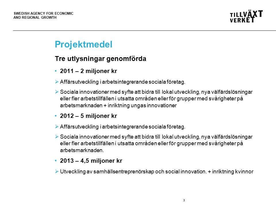 SWEDISH AGENCY FOR ECONOMIC AND REGIONAL GROWTH Projektmedel Tre utlysningar genomförda 2011 – 2 miljoner kr  Affärsutveckling i arbetsintegrerande sociala företag.