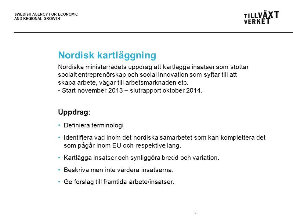 SWEDISH AGENCY FOR ECONOMIC AND REGIONAL GROWTH Tydliga gemensamma nämnare i norden Många olika begrepp och definitioner men:  Stark (och engagerad) välfärdsstat  Starkt inslag av gemenskap/det civila samhället/tredje sektorn  Deltagarorientering – empowerment  Fokus på jobb och arbetsträning - men också lokal sammanhållning och utveckling(fx Skovsgaard Hotel http://www.skovsgaardhotel.dk/) http://www.skovsgaardhotel.dk/ Fritt tolkat från Lars Hulgårds presentation i Köpenhamn 10